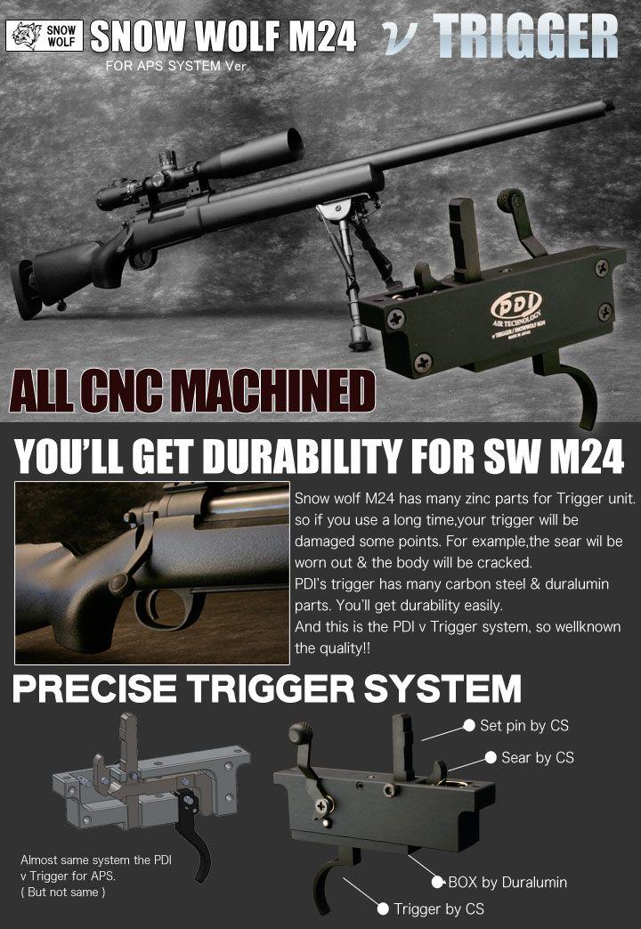 Trigger sæt, M24 Snow Wolf