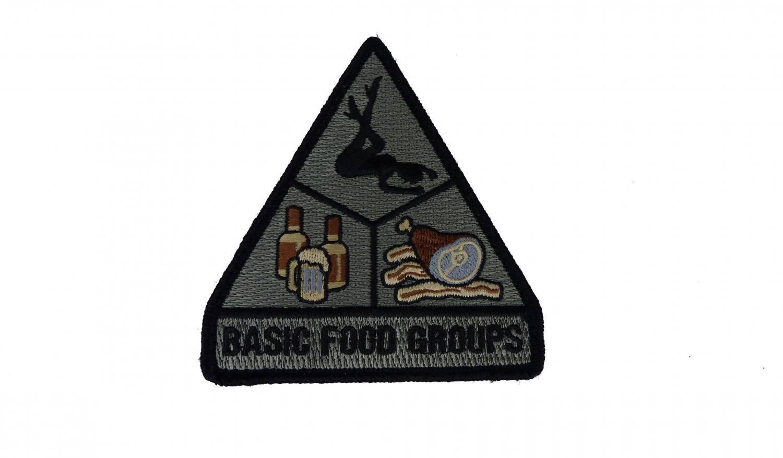 Basic overlevelsesgrupper, Mørk-ACU